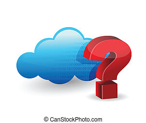 Cloud and question on white background.