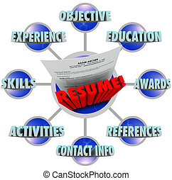 Great Resume Words Experience Skills Reference - The words...