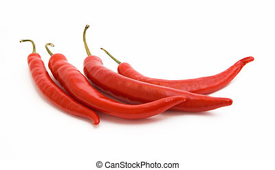 Red hot chilli pepper - The Red hot chilli pepper