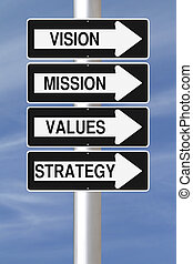 Strategic Planning Components - Conceptual one way street...