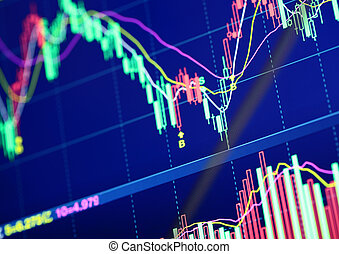 Stock market graph on display screen