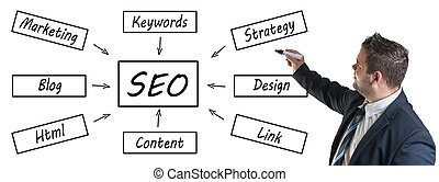 SEO Concept - Young businessman drawing SEO process...