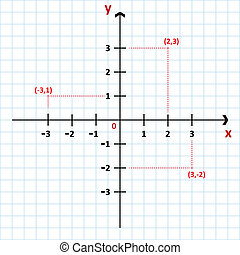 Cartesian Coordinate System In The Plane Vector Illustration