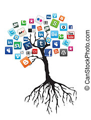 Social Media Tree - cons, relation, organization, abstract,...