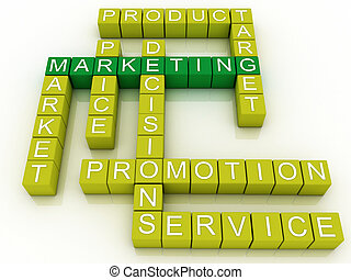 Marketing and Related Terms