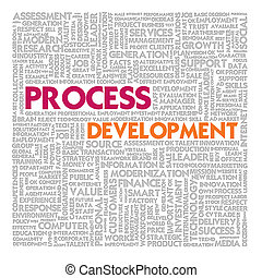 Word cloud for business and finance concept, Process...