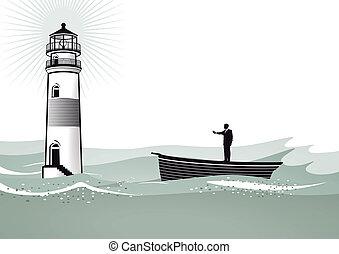 Direction in heavy seas