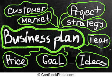 """business plan"" handwritten with white chalk on a..."