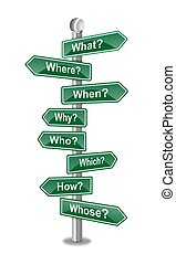 questions signpost - faq signpost in green road sign design...