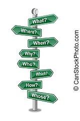 questions signpost - faq signpost in green road sign design...