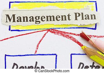 Management plan - Focus on Management plan cutout newspaper...