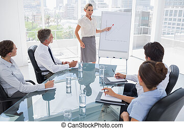 Businesswoman pointing at a growing chart