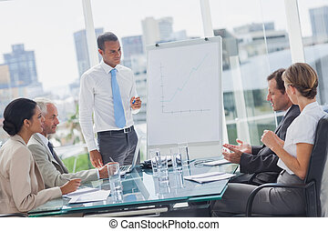 Manager standing in front of colleagues during a meeting