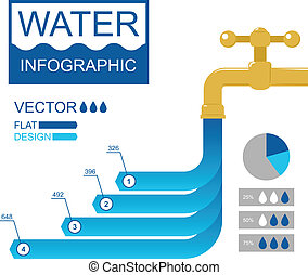 Water Infographic - Water infographic. Vector illustration