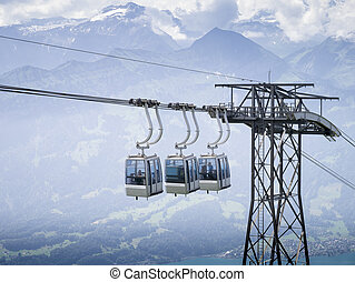 cable railway - An image of the cable railway at Beatenberg...