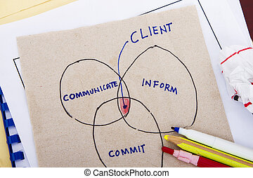 Sketch of business concept in a napkin
