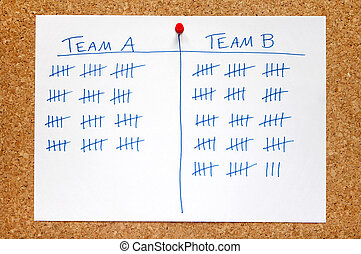 A record of team sales scores on an office noticeboard.
