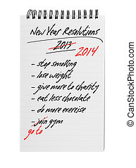 New year resolutions - same again 2014 - Eat less, exercise...