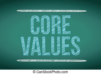 core values message written on a chalkboard. illustration...