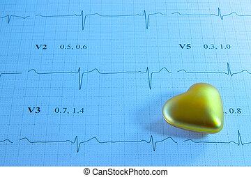 Golden heart on EKG printout