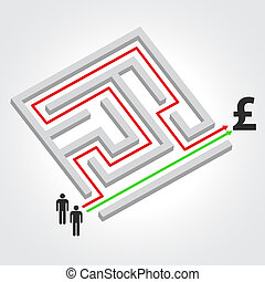 Labyrinth with arrow, people and pound symbol