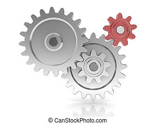 Gear wheels concept of leadership