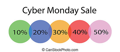 Cyber Monday Percentage Banner with Percentages Discount...