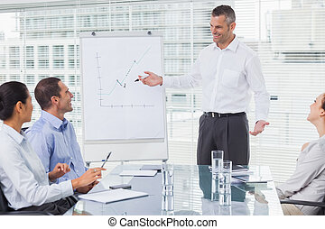 Smiling businessman giving presentation to his colleagues in...
