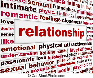 Relationship creative words concept Romantic feelings...