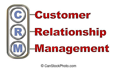 3d crm - customer relationship management