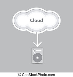 cloud computing into harddrive