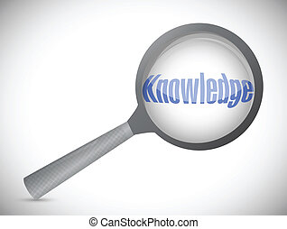 Magnifying glass showing knowledge