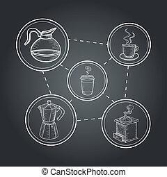 Coffee elements chalkboard illustration