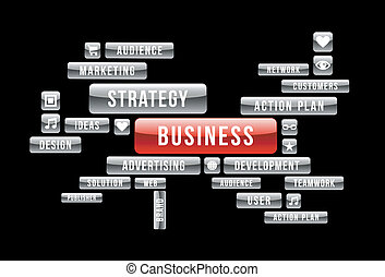 Strategy business buttons
