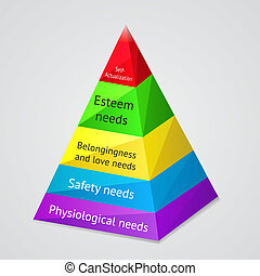 Maslow Pyramid - Infographic - 3D vector maslow pyramid