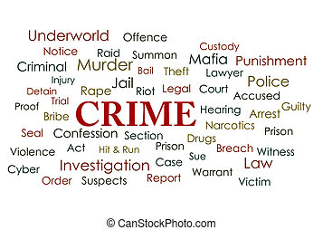 Crime Word Cloud - A wordcloud of crime over a white...
