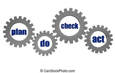 plan do check act cycle in gears - plan do check act cycle -...