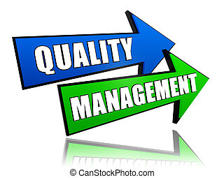 quality management in arrows - quality management - text in...