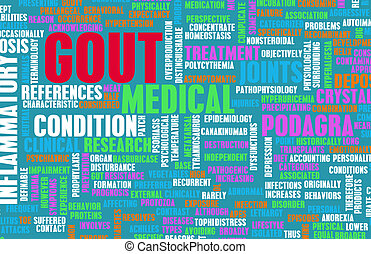 Gout Concept as a Medical Inflammatory Condition