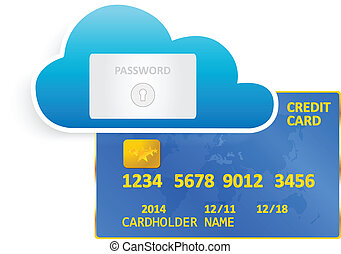 Credit Card Cloud Security