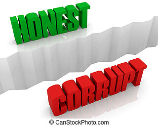 Two words HONEST and CORRUPT