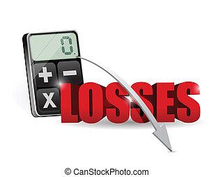 adding all the losses on a calculator illustration design...
