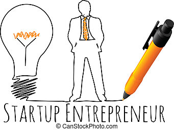 Entrepreneur startup business model - Business plan drawing...