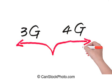 3G or 4G - Choosing between 3G and 4G concept drawing on...