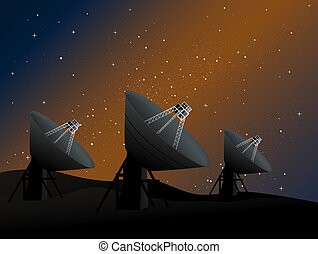 Radio Astronomy - Radio dish telescopes pointing up into the...