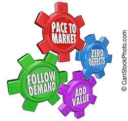 Lean Management Principles Production Manufacturing...