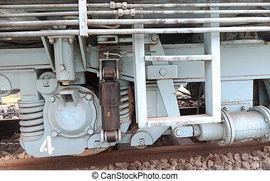 Old steam train wheel