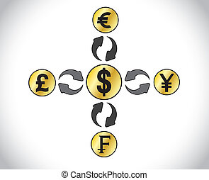 Forex Trading Major Currencies USD