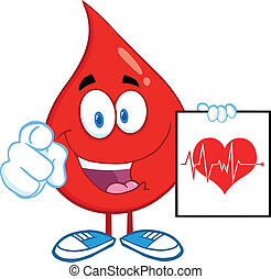 Blood Drop Presenting Ecg Graph - Red Blood Drop Pointing...