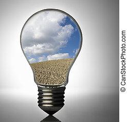 Clean energy, a light bul